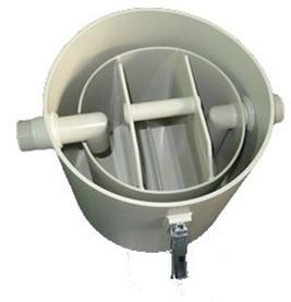 Labstream PP vetvanger ø315mm